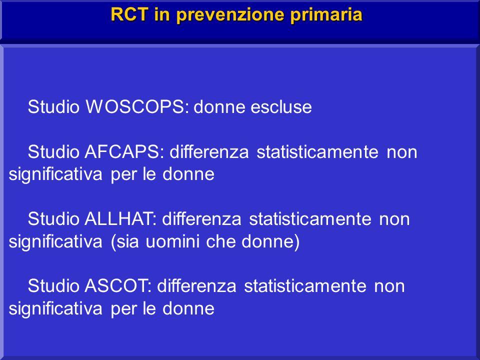 Studio WOSCOPS: donne escluse Studio AFCAPS: differenza statisticamente non significativa per le donne Studio ALLHAT: differenza statisticamente non significativa (sia uomini che donne) Studio ASCOT: differenza statisticamente non significativa per le donne RCT in prevenzione primaria