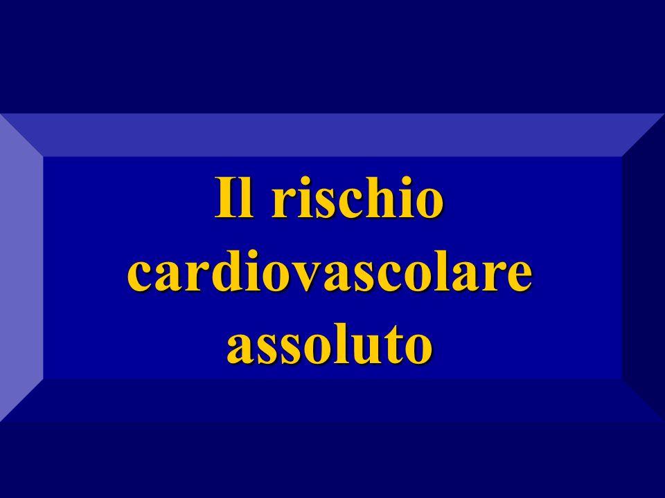 Donna di 50 anni di età Non fumatrice PA sistolica 140 mm hg Colesterolo tot 250 / HDL 80 Diabete no Terapia antiipert no Rischio a 10 anni ; 0.8% Ipotesi 1 (-10% RR) NNT 1250 Ipotesi 2 (-30% RR) NNT 416 Calcolo individuale del rischio