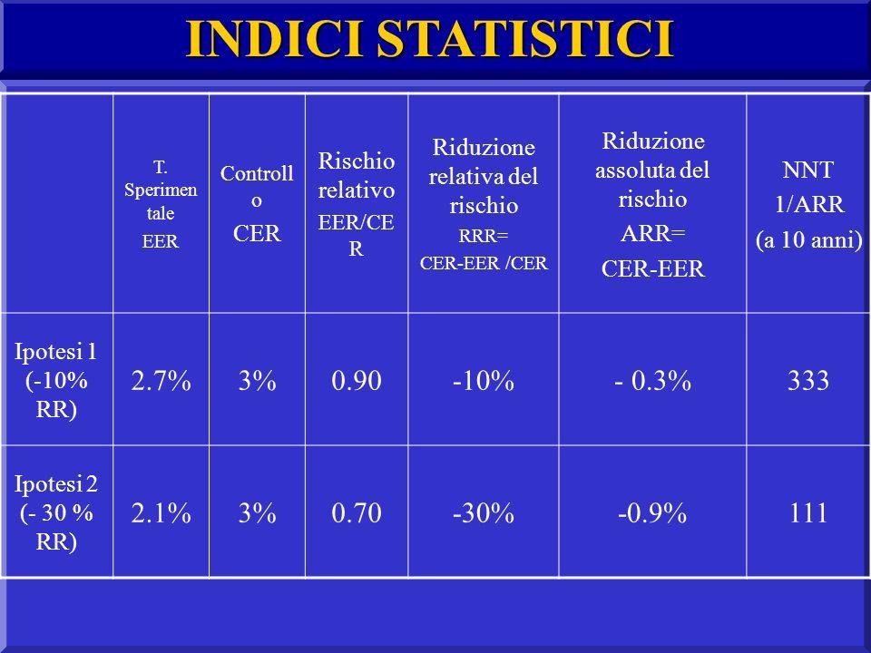 INDICI STATISTICI T.