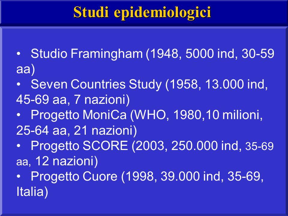 Studio Framingham (1948, 5000 ind, 30-59 aa) Seven Countries Study (1958, 13.000 ind, 45-69 aa, 7 nazioni) Progetto MoniCa (WHO, 1980,10 milioni, 25-64 aa, 21 nazioni) Progetto SCORE (2003, 250.000 ind, 35-69 aa, 12 nazioni) Progetto Cuore (1998, 39.000 ind, 35-69, Italia) Studi epidemiologici