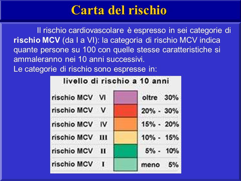 Il rischio cardiovascolare è espresso in sei categorie di rischio MCV (da I a VI): la categoria di rischio MCV indica quante persone su 100 con quelle stesse caratteristiche si ammaleranno nei 10 anni successivi.