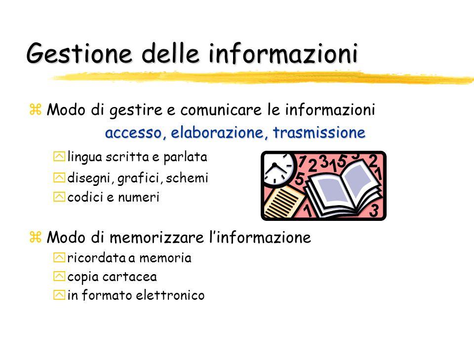 Gestione delle informazioni zModo di gestire e comunicare le informazioni accesso, elaborazione, trasmissione ylingua scritta e parlata ydisegni, graf