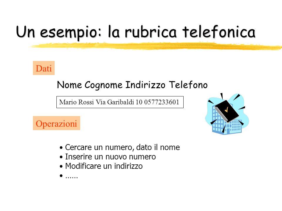 Un esempio: la rubrica telefonica Dati Nome Cognome Indirizzo Telefono Operazioni Cercare un numero, dato il nome Inserire un nuovo numero Modificare