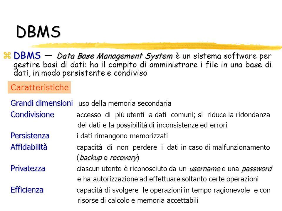 DBMS zDBMS Data Base Management System zDBMS Data Base Management System è un sistema software per gestire basi di dati: ha il compito di amministrare