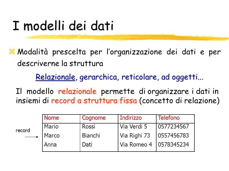 I modelli dei dati zModalità prescelta per lorganizzazione dei dati e per descriverne la struttura relazionale Il modello relazionale permette di orga