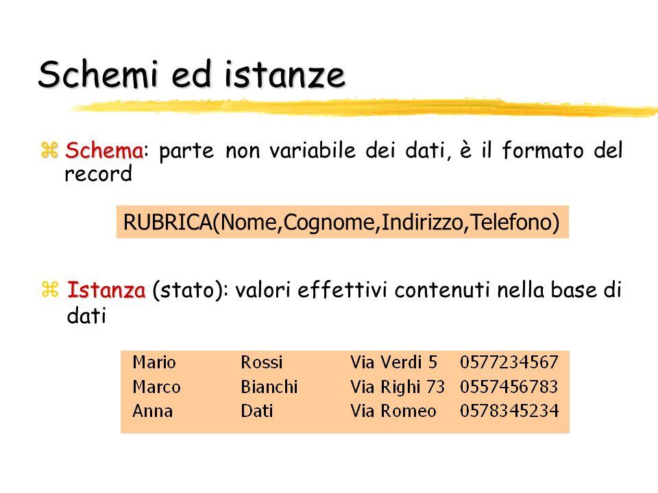 Schemi ed istanze zSchema zSchema: parte non variabile dei dati, è il formato del record Istanza Istanza (stato): valori effettivi contenuti nella bas