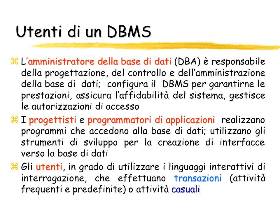 Utenti di un DBMS amministratore della base di dati zLamministratore della base di dati (DBA) è responsabile della progettazione, del controllo e dell