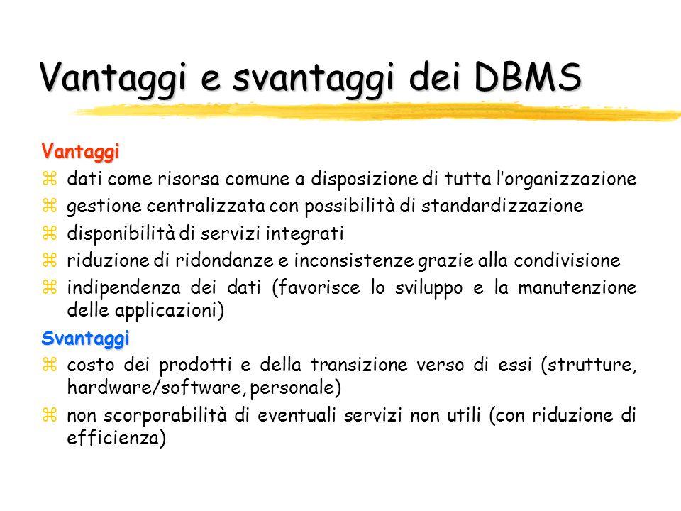 Vantaggi e svantaggi dei DBMS Vantaggi zdati come risorsa comune a disposizione di tutta lorganizzazione zgestione centralizzata con possibilità di st