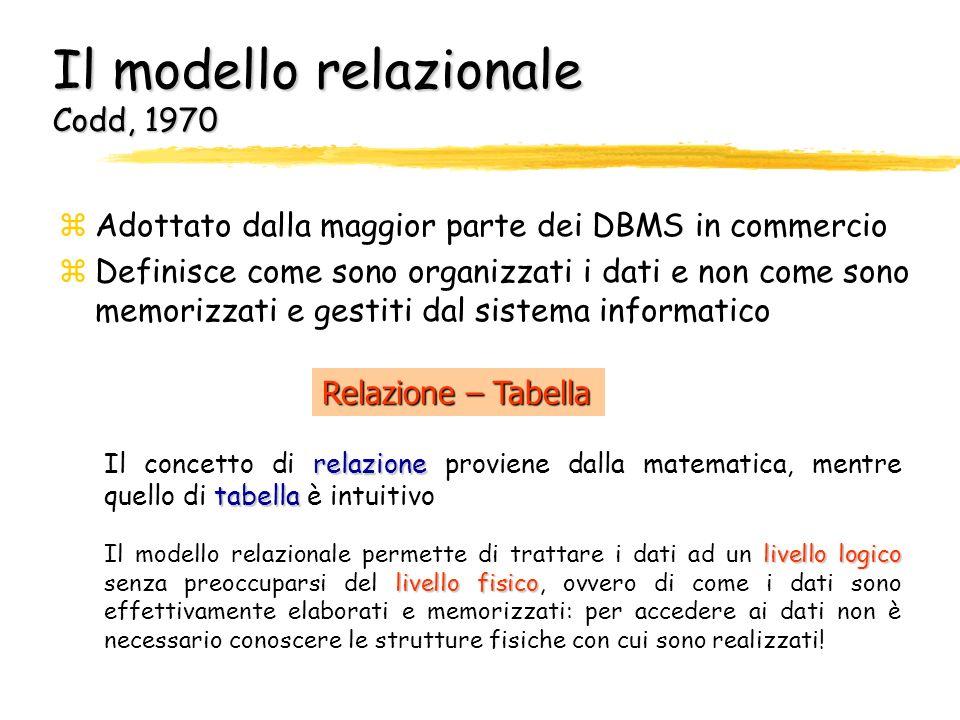 Il modello relazionale Codd, 1970 zAdottato dalla maggior parte dei DBMS in commercio zDefinisce come sono organizzati i dati e non come sono memorizz