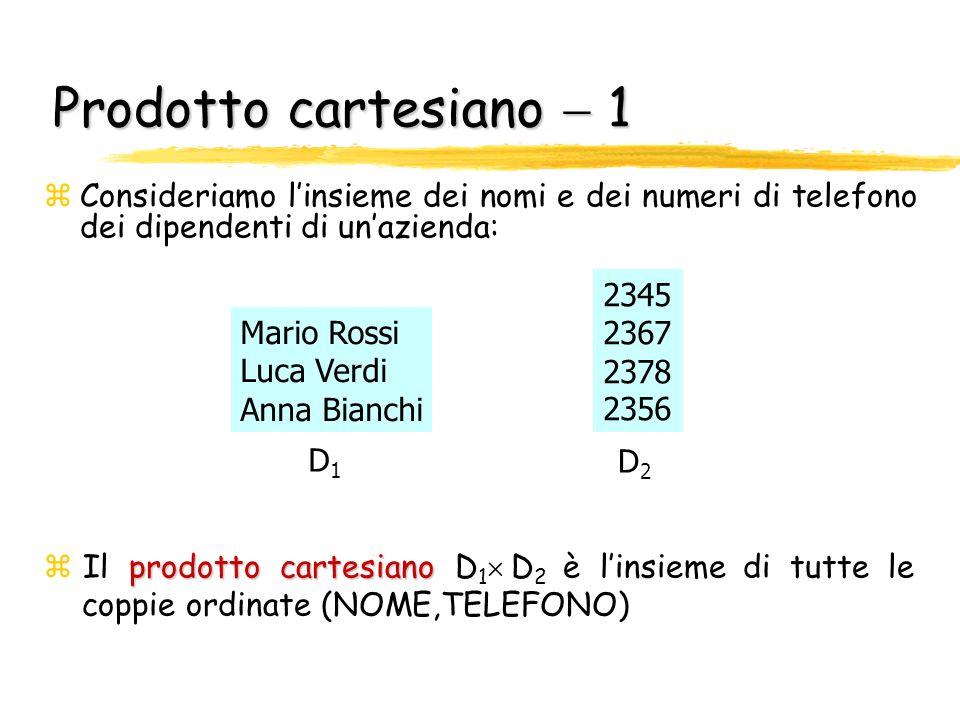 Prodotto cartesiano 1 zConsideriamo linsieme dei nomi e dei numeri di telefono dei dipendenti di unazienda: Mario Rossi Luca Verdi Anna Bianchi 2345 2