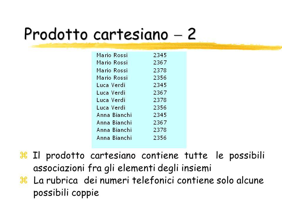 Prodotto cartesiano 2 Il prodotto cartesiano contiene tutte le possibili associazioni fra gli elementi degli insiemi z La rubrica dei numeri telefonic