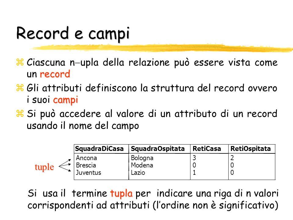 Record e campi record zCiascuna n upla della relazione può essere vista come un record campi zGli attributi definiscono la struttura del record ovvero