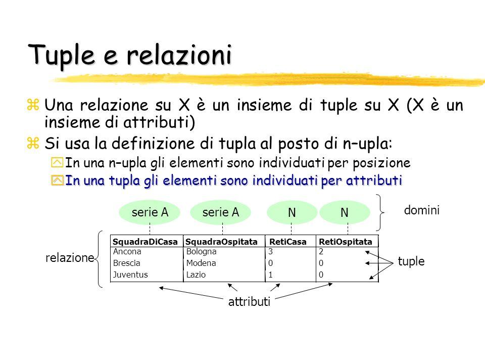 Tuple e relazioni zUna relazione su X è un insieme di tuple su X (X è un insieme di attributi) zSi usa la definizione di tupla al posto di n–upla: yIn