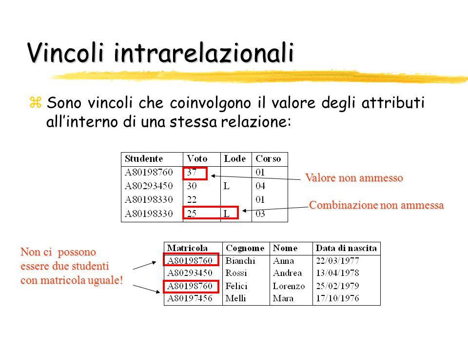 Vincoli intrarelazionali zSono vincoli che coinvolgono il valore degli attributi allinterno di una stessa relazione: Valore non ammesso Combinazione n