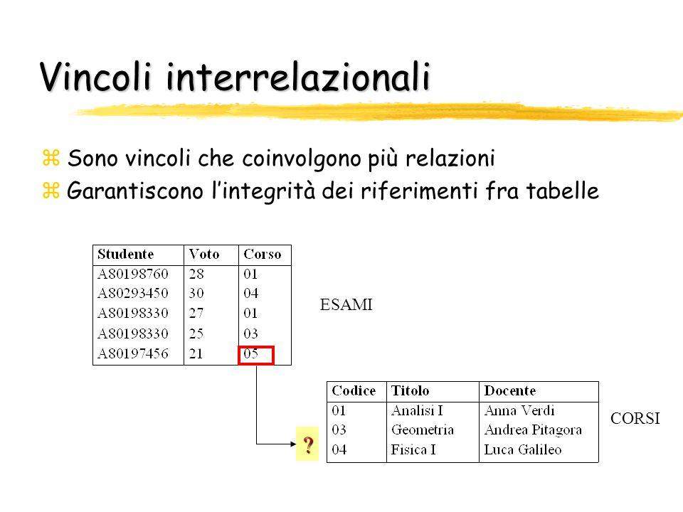 Vincoli interrelazionali zSono vincoli che coinvolgono più relazioni zGarantiscono lintegrità dei riferimenti fra tabelle ? ESAMI CORSI