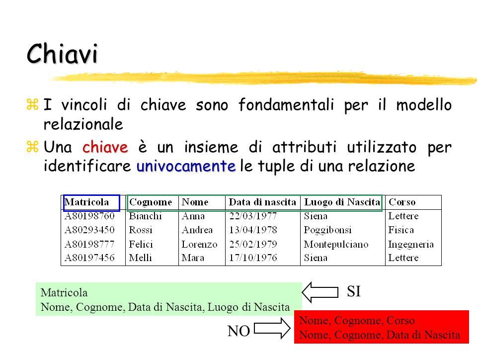 Chiavi zI vincoli di chiave sono fondamentali per il modello relazionale chiave univocamente zUna chiave è un insieme di attributi utilizzato per iden