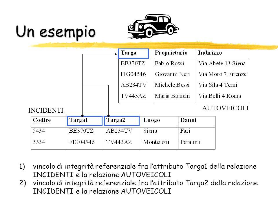 Un esempio INCIDENTI AUTOVEICOLI 1)vincolo di integrità referenziale fra lattributo Targa1 della relazione INCIDENTI e la relazione AUTOVEICOLI 2) vin