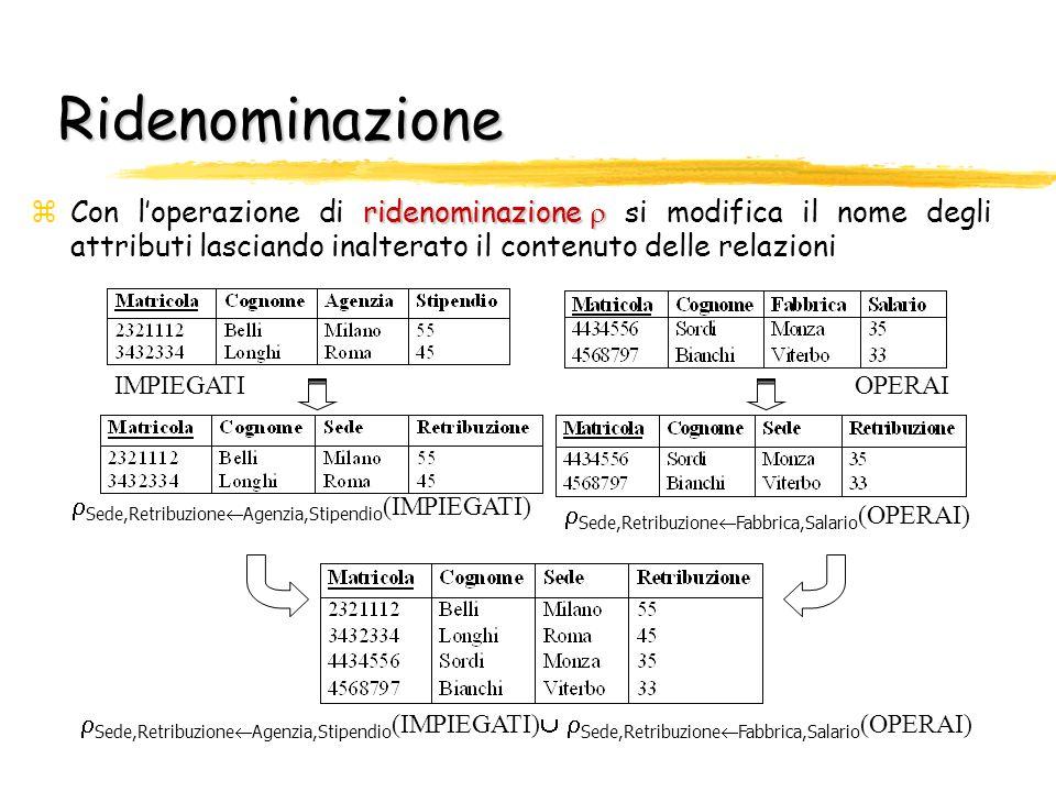 Ridenominazione ridenominazione zCon loperazione di ridenominazione si modifica il nome degli attributi lasciando inalterato il contenuto delle relazi