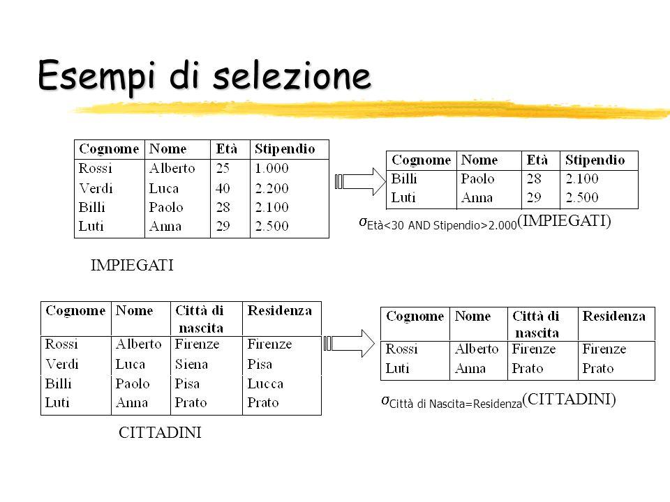 Esempi di selezione Età 2.000 (IMPIEGATI) IMPIEGATI CITTADINI Città di Nascita=Residenza (CITTADINI)