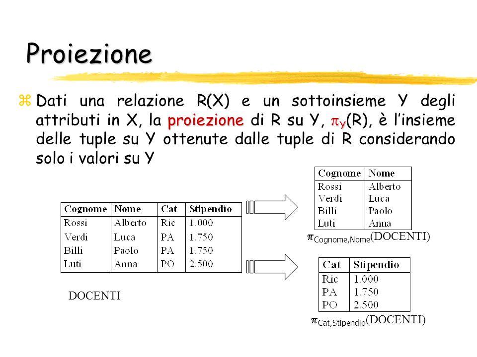 Proiezione proiezione Y zDati una relazione R(X) e un sottoinsieme Y degli attributi in X, la proiezione di R su Y, Y (R), è linsieme delle tuple su Y