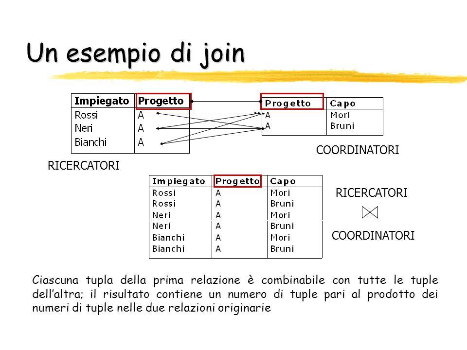 Un esempio di join RICERCATORI COORDINATORI RICERCATORI COORDINATORI Ciascuna tupla della prima relazione è combinabile con tutte le tuple dellaltra;