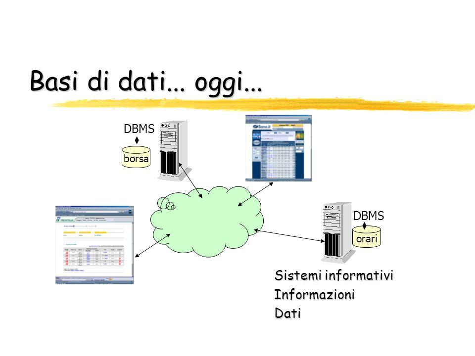 Basi di dati... oggi... Sistemi informativi InformazioniDati DBMS borsa DBMS orari