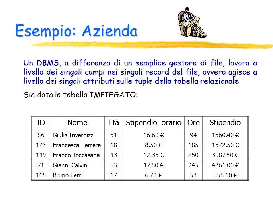Esempio: Azienda IDNomeEtàStipendio_orarioOreStipendio 86Giulia Invernizzi5116.60 941560.40 123Francesca Perrera188.50 1851572.50 149Franco Toccasana4