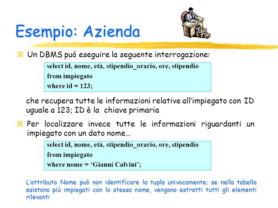 Esempio: Azienda zUn DBMS può eseguire la seguente interrogazione: select id, nome, età, stipendio_orario, ore, stipendio from impiegato where id = 12