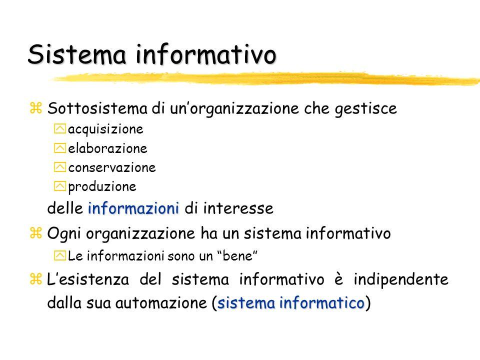 Sistema informativo zSottosistema di unorganizzazione che gestisce yacquisizione yelaborazione yconservazione yproduzione informazioni delle informazi
