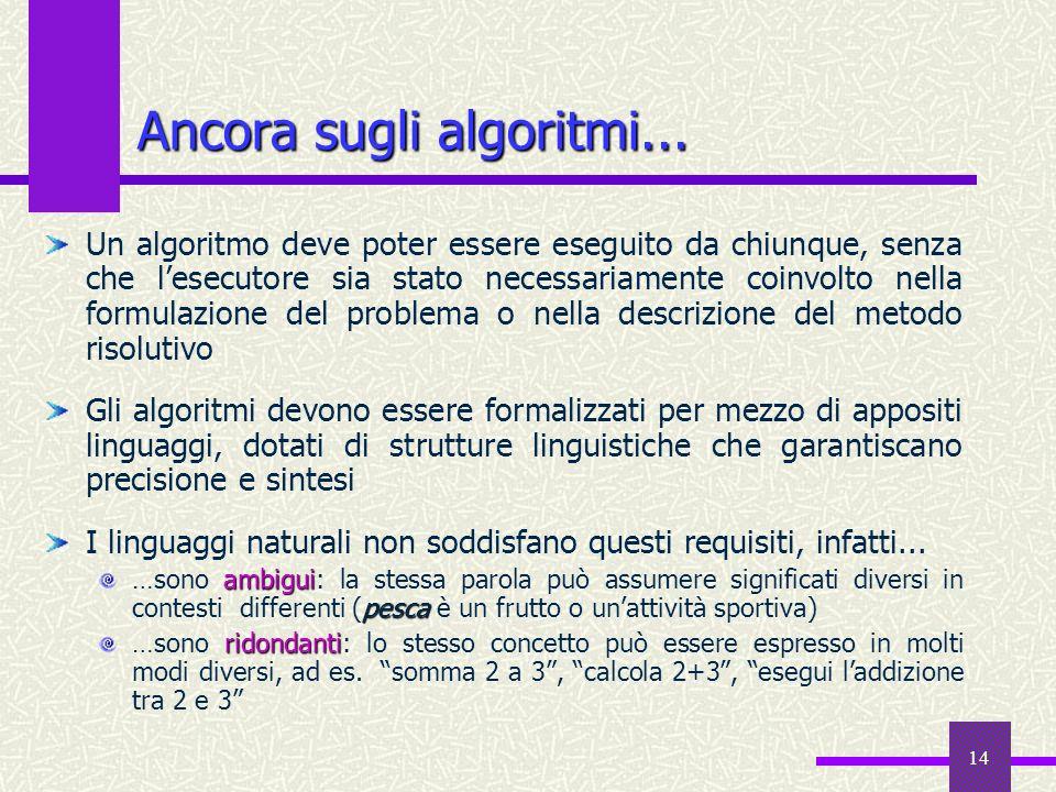 14 Un algoritmo deve poter essere eseguito da chiunque, senza che lesecutore sia stato necessariamente coinvolto nella formulazione del problema o nel