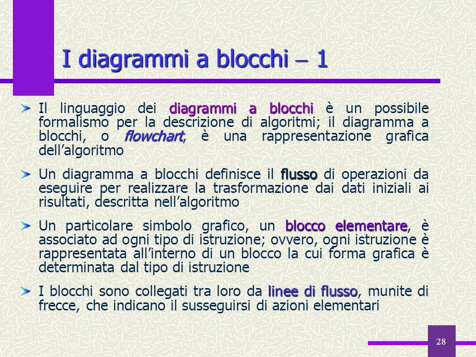 28 I diagrammi a blocchi 1 diagrammi a blocchi flowchart Il linguaggio dei diagrammi a blocchi è un possibile formalismo per la descrizione di algorit