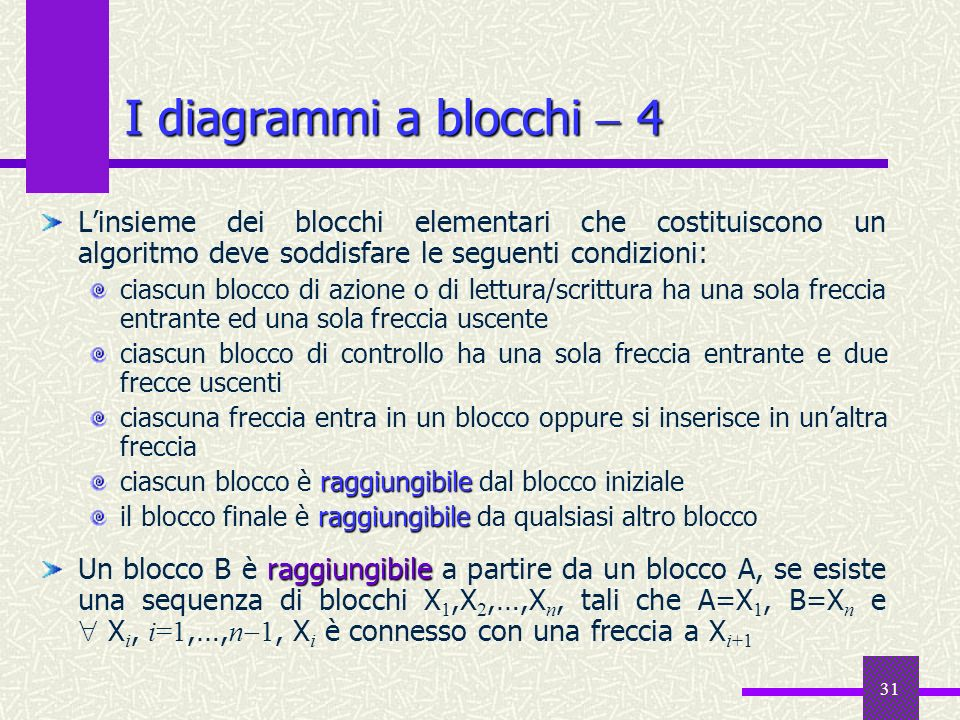31 Linsieme dei blocchi elementari che costituiscono un algoritmo deve soddisfare le seguenti condizioni: ciascun blocco di azione o di lettura/scritt
