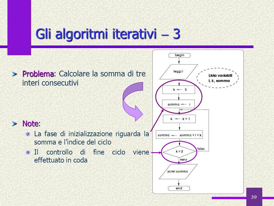 39 Gli algoritmi iterativi 3 Problema Problema: Calcolare la somma di tre interi consecutivi Note Note: La fase di inizializzazione riguarda la somma