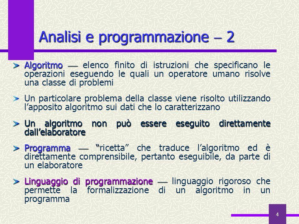 4 Algoritmo Algoritmo elenco finito di istruzioni che specificano le operazioni eseguendo le quali un operatore umano risolve una classe di problemi U