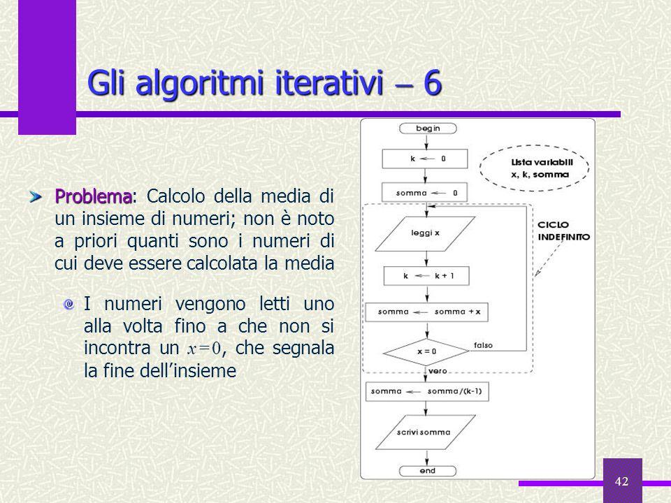 42 Gli algoritmi iterativi 6 Problema Problema: Calcolo della media di un insieme di numeri; non è noto a priori quanti sono i numeri di cui deve esse