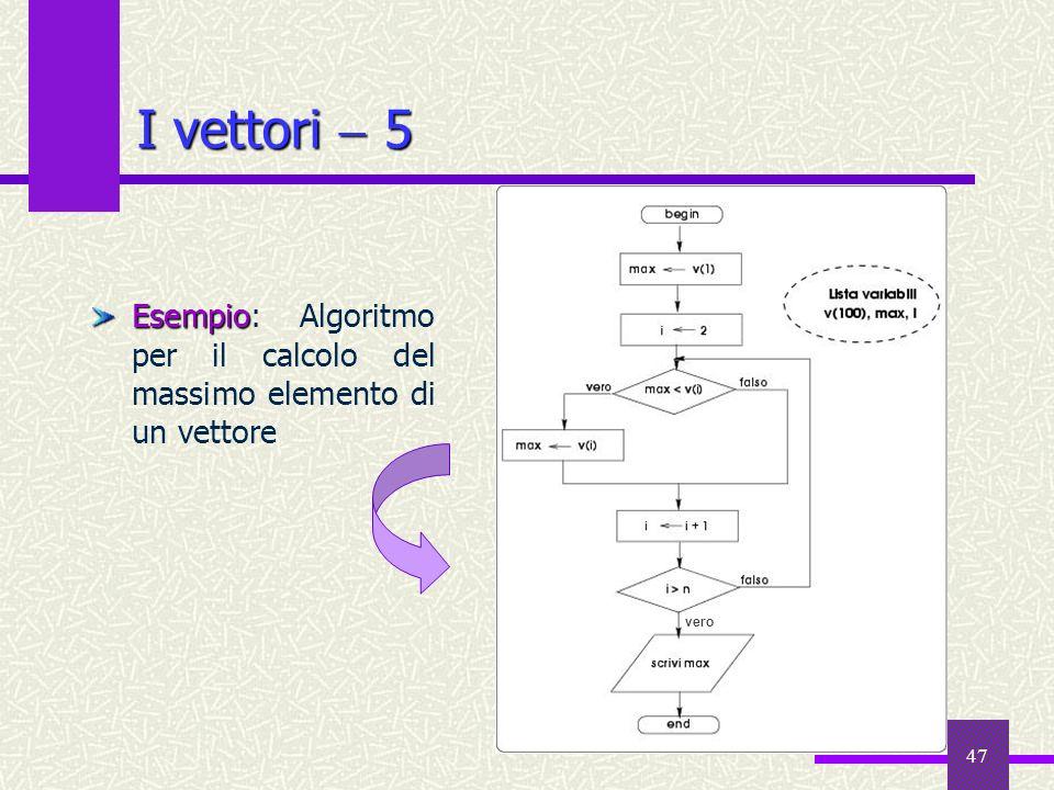47 I vettori 5 Esempio Esempio: Algoritmo per il calcolo del massimo elemento di un vettore vero