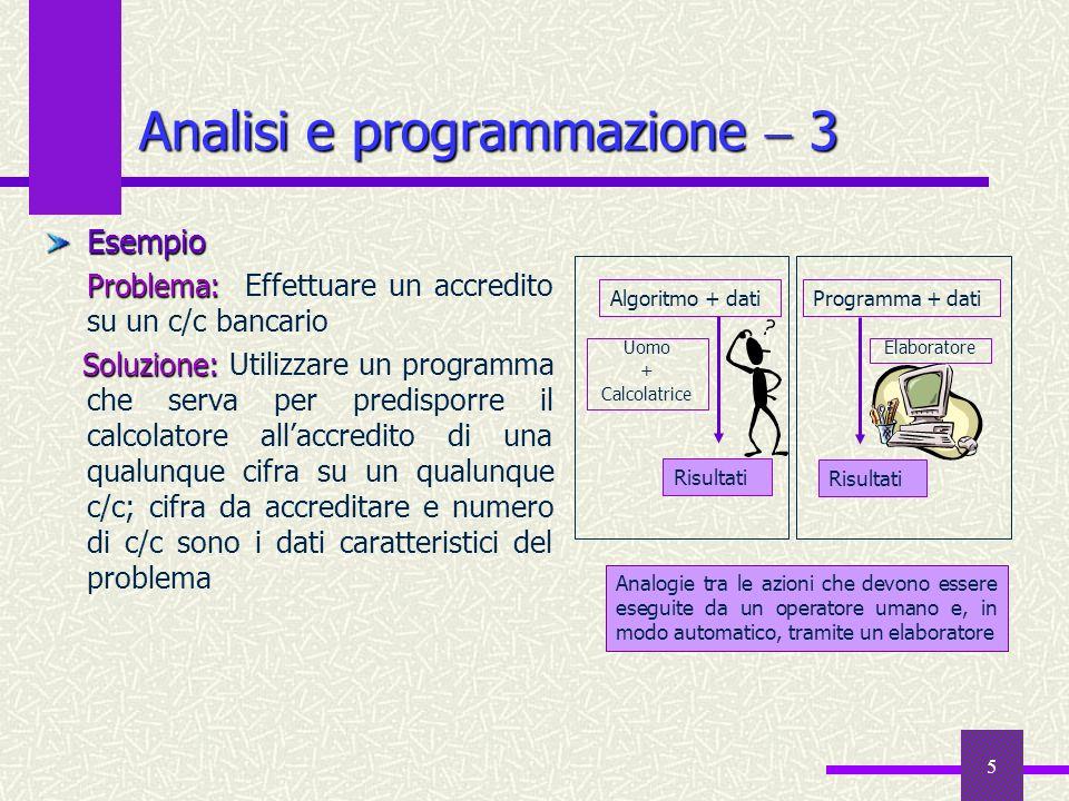 5 Analisi e programmazione 3 Esempio Problema: Problema: Effettuare un accredito su un c/c bancario Soluzione: Soluzione: Utilizzare un programma che