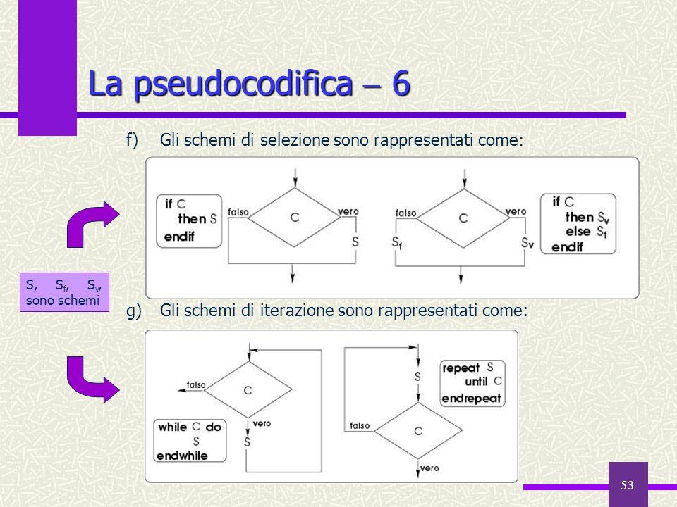 53 f)Gli schemi di selezione sono rappresentati come: g)Gli schemi di iterazione sono rappresentati come: La pseudocodifica 6 S, S f, S v, sono schemi
