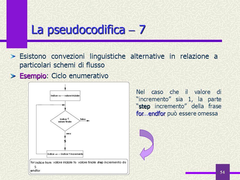 54 Esistono convezioni linguistiche alternative in relazione a particolari schemi di flusso Esempio Esempio: Ciclo enumerativo La pseudocodifica 7 ste