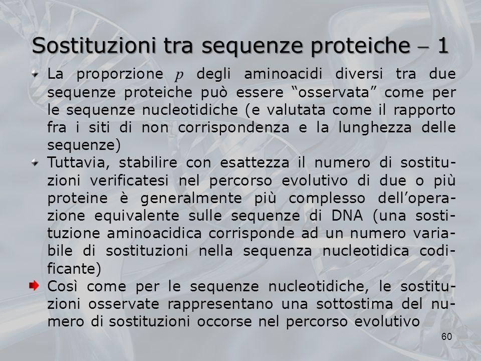 Sostituzioni tra sequenze proteiche 1 60 La proporzione p degli aminoacidi diversi tra due sequenze proteiche può essere osservata come per le sequenze nucleotidiche (e valutata come il rapporto fra i siti di non corrispondenza e la lunghezza delle sequenze) Tuttavia, stabilire con esattezza il numero di sostitu- zioni verificatesi nel percorso evolutivo di due o più proteine è generalmente più complesso dellopera- zione equivalente sulle sequenze di DNA (una sosti- tuzione aminoacidica corrisponde ad un numero varia- bile di sostituzioni nella sequenza nucleotidica codi- ficante) Così come per le sequenze nucleotidiche, le sostitu- zioni osservate rappresentano una sottostima del nu- mero di sostituzioni occorse nel percorso evolutivo