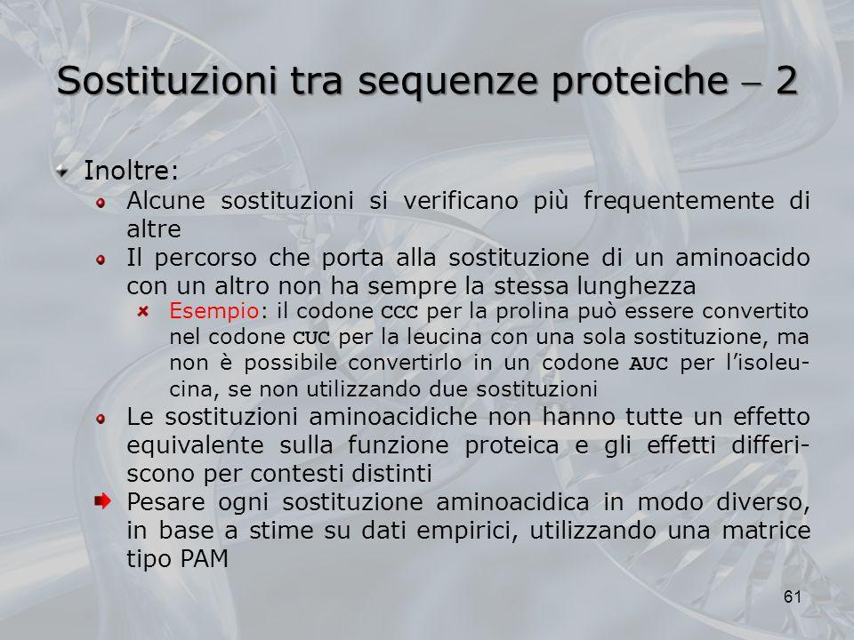 Sostituzioni tra sequenze proteiche 2 61 Inoltre: Alcune sostituzioni si verificano più frequentemente di altre Il percorso che porta alla sostituzione di un aminoacido con un altro non ha sempre la stessa lunghezza Esempio Esempio: il codone CCC per la prolina può essere convertito nel codone CUC per la leucina con una sola sostituzione, ma non è possibile convertirlo in un codone AUC per lisoleu- cina, se non utilizzando due sostituzioni Le sostituzioni aminoacidiche non hanno tutte un effetto equivalente sulla funzione proteica e gli effetti differi- scono per contesti distinti Pesare ogni sostituzione aminoacidica in modo diverso, in base a stime su dati empirici, utilizzando una matrice tipo PAM