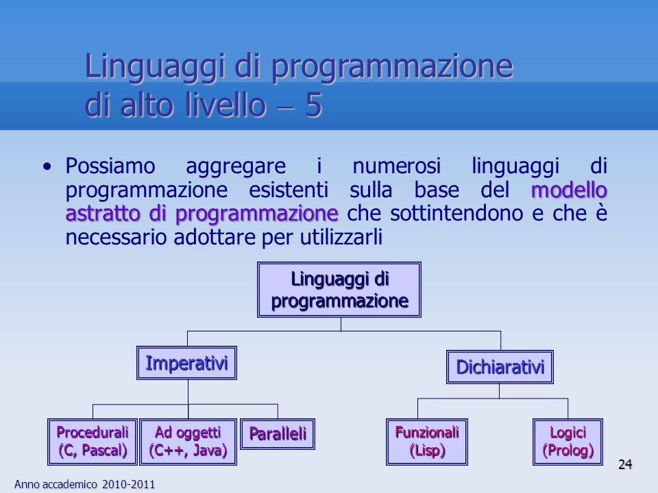 Anno accademico 2010-2011 24 Linguaggi di programmazione di alto livello 5 modello astratto di programmazionePossiamo aggregare i numerosi linguaggi d
