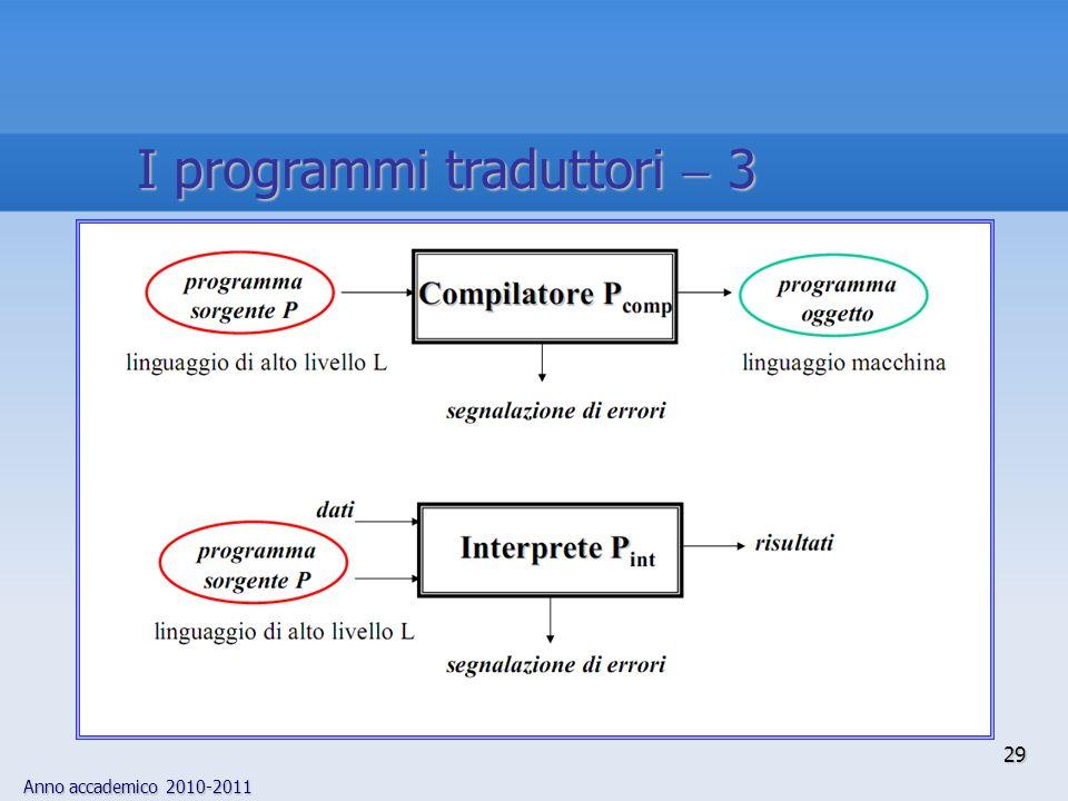 Anno accademico 2010-2011 29 I programmi traduttori 3