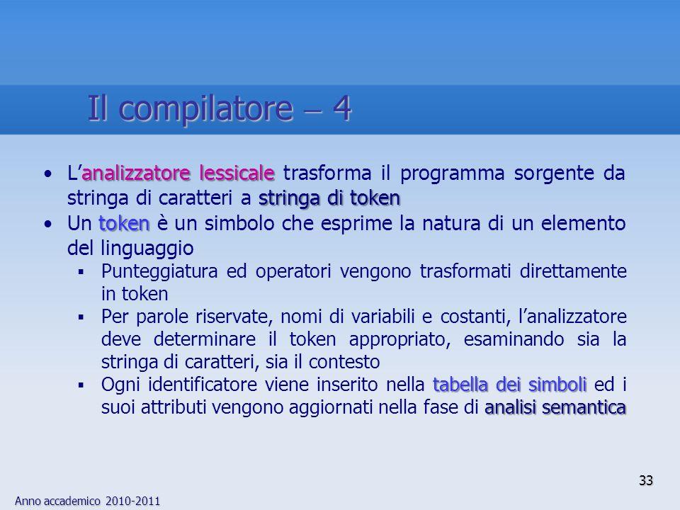 Anno accademico 2010-2011 33 Il compilatore 4 analizzatore lessicale stringa di tokenLanalizzatore lessicale trasforma il programma sorgente da string