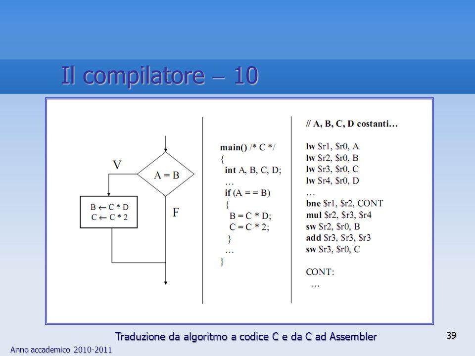 Anno accademico 2010-2011 39 Il compilatore 10 Traduzione da algoritmo a codice C e da C ad Assembler
