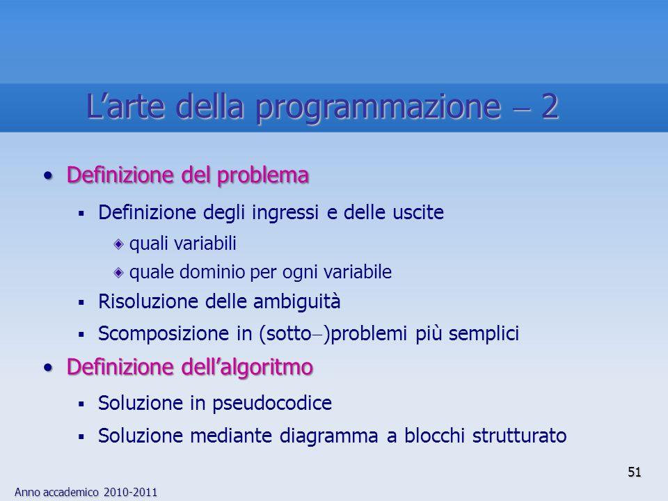 Anno accademico 2010-2011 51 Larte della programmazione 2 Definizione del problemaDefinizione del problema Definizione degli ingressi e delle uscite q