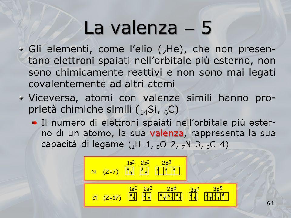 La valenza 5 Gli elementi, come lelio ( 2 He), che non presen- tano elettroni spaiati nellorbitale più esterno, non sono chimicamente reattivi e non s