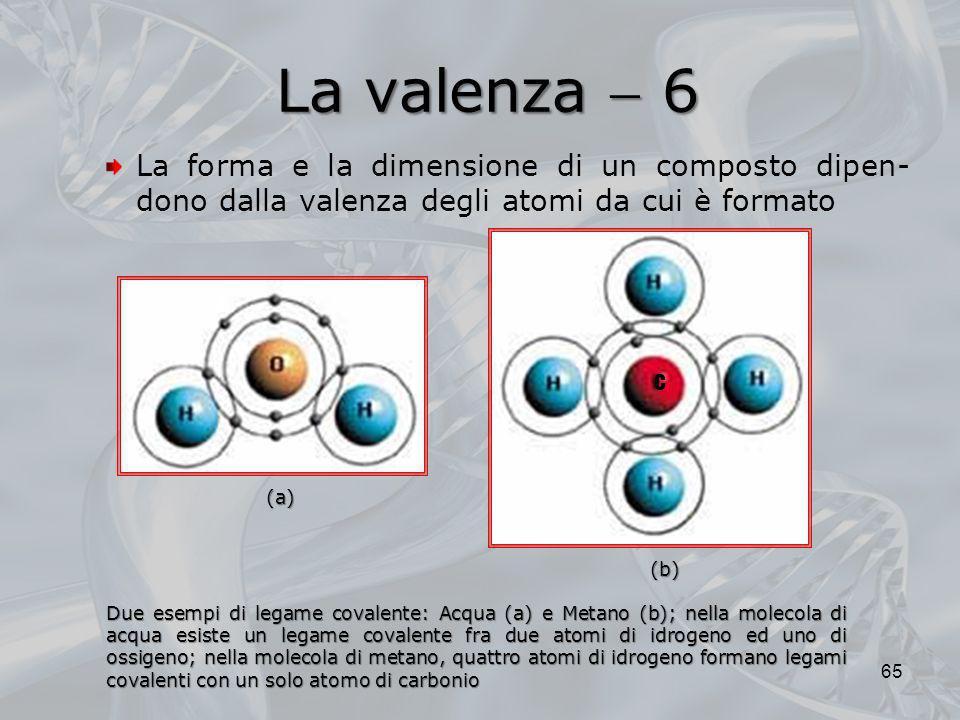 La valenza 6 c Due esempi di legame covalente: Acqua (a) e Metano (b); nella molecola di acqua esiste un legame covalente fra due atomi di idrogeno ed