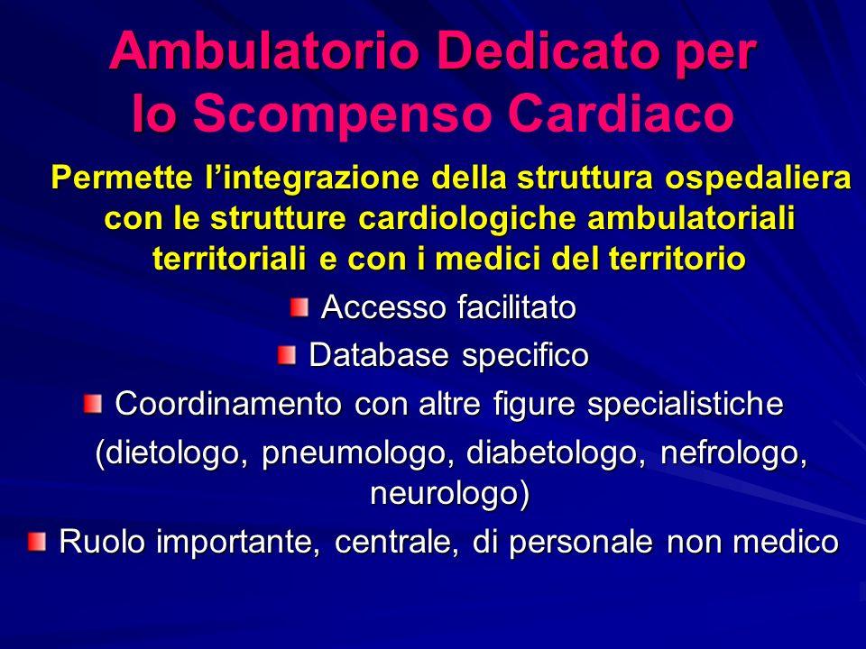 Ambulatorio Dedicato per lo Ambulatorio Dedicato per lo Scompenso Cardiaco Permette lintegrazione della struttura ospedaliera con le strutture cardiol