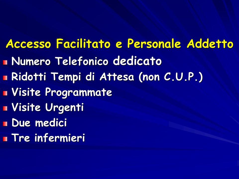 Accesso Facilitato e Personale Addetto Numero Telefonico dedicato Ridotti Tempi di Attesa (non C.U.P.) Visite Programmate Visite Urgenti Due medici Tr